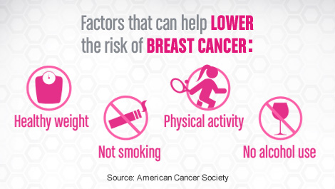 Breast Cancer Prevention-No Alcohol